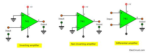 3 types of op-amp as amplifier