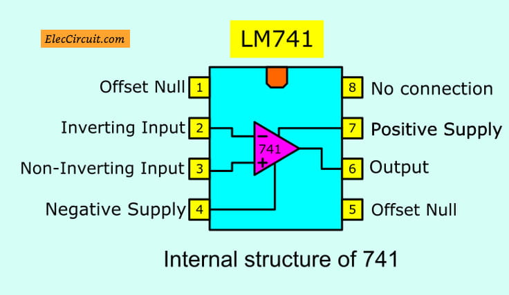 simple lm741 circuits eleccircuit cominternal structure of 741 op amp