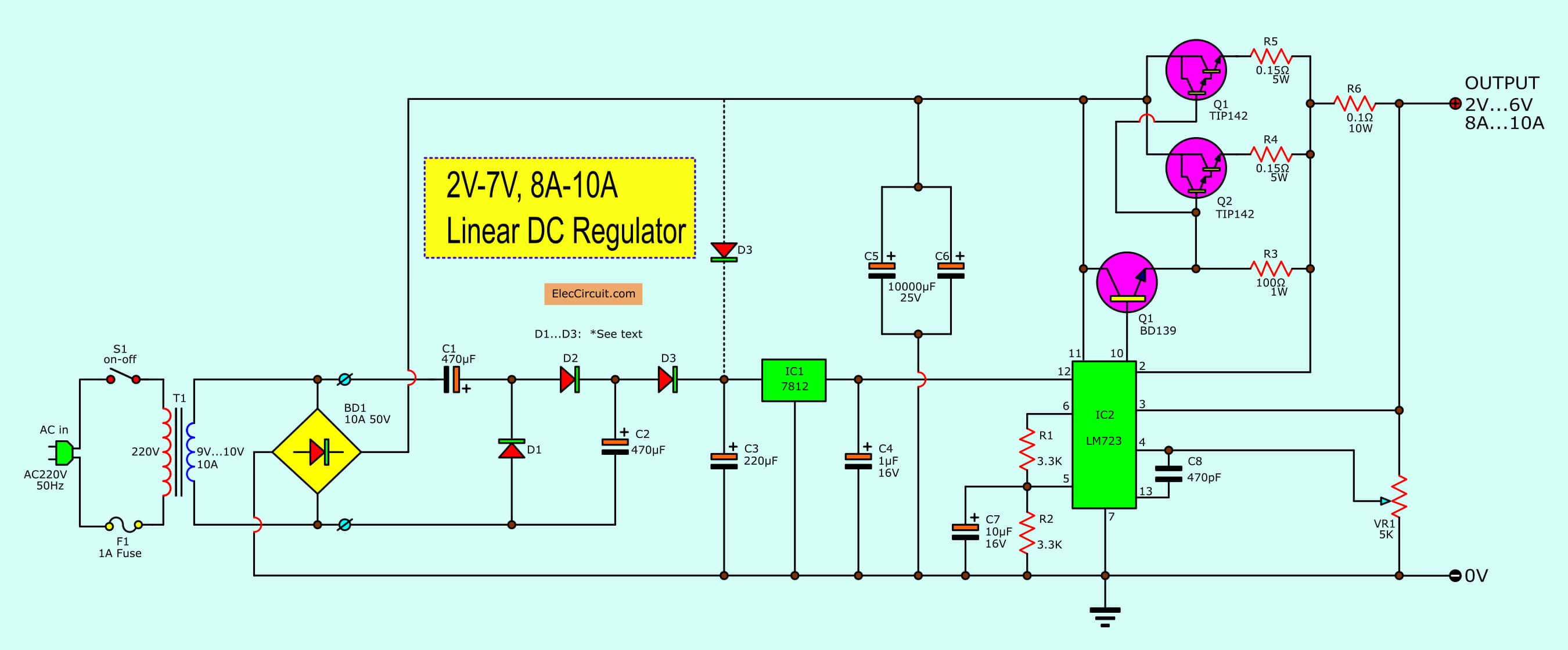5V 5A, 8A Power supply circuits