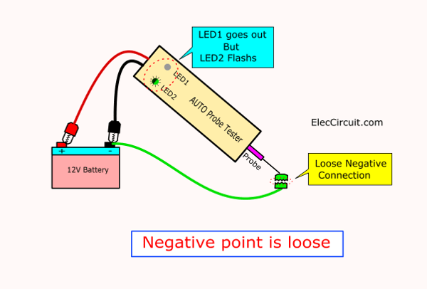 Loose negative connection detector
