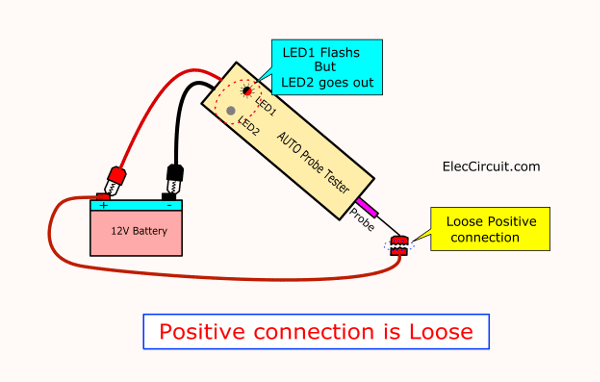 Loose positive connection tester