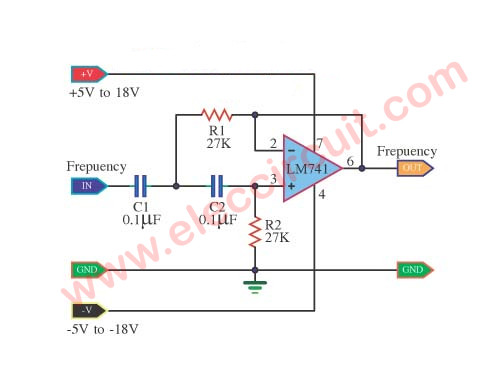 Simple High Pass Filter using IC-741