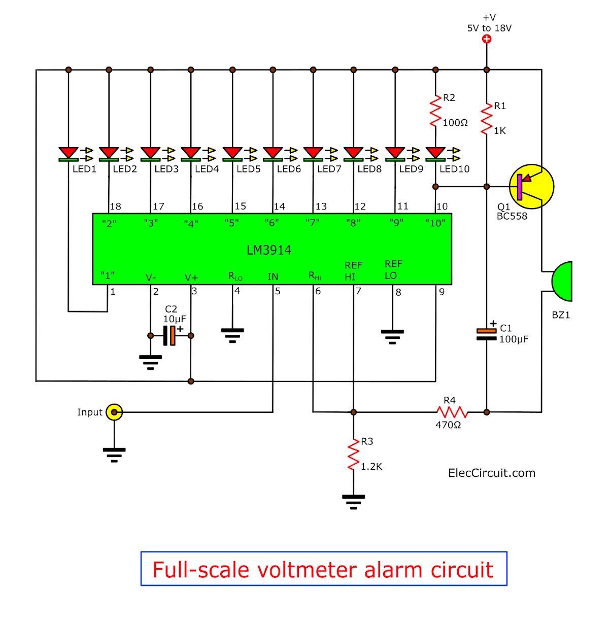 Full-scale voltmeter alarm circuit