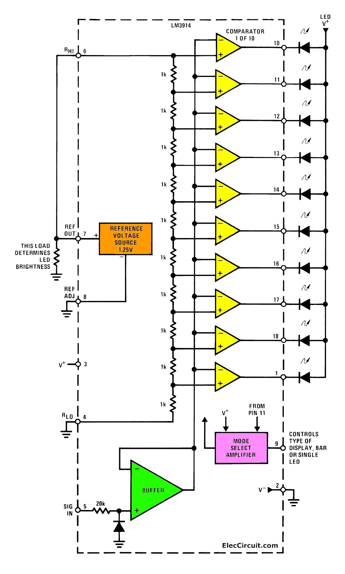 LM3914 Block Diagram