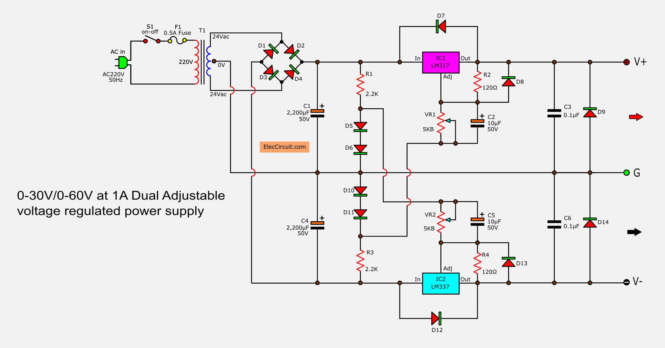 0 60v dual variable power supply circuit by lm317 lm3370 60v dual variable power supply circuit using lm317\u0026lm337