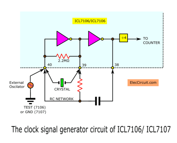 The clock signal generator circuit of ICL7107