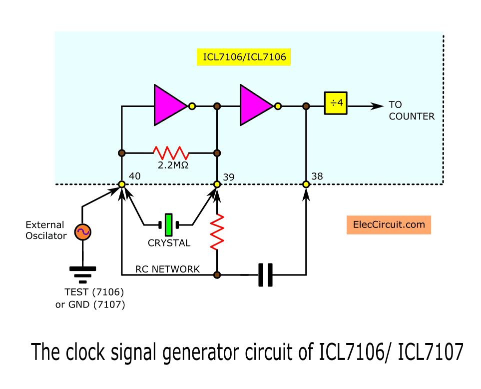 The clock signal generator circuit of ICL7107