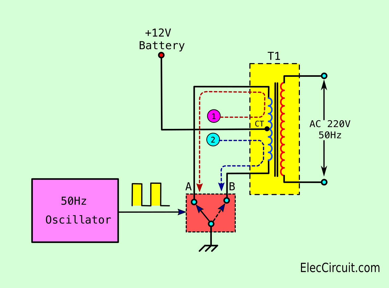 Simple inverter working principle