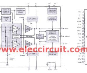 TDA1562 datasheet – 70w high car audio amplifier