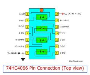 74HC4066 Quad analog switch CMOS Datasheet and example circuits