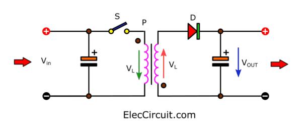 Basic Flyback converter circuit