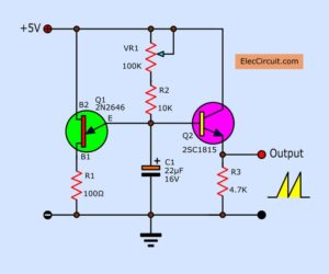 3 Sawtooth wave generator circuits