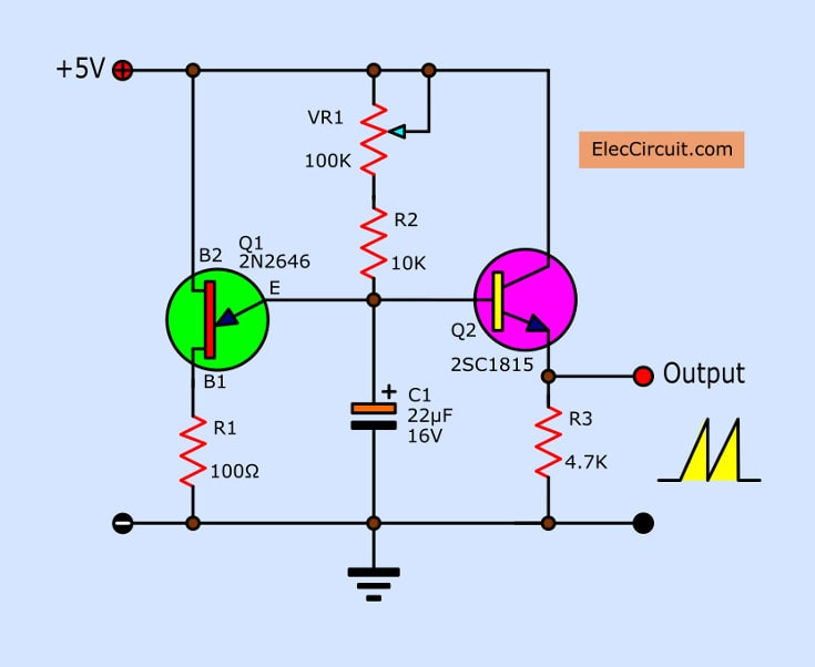 sawtooth wave generator circuit using ujt eleccircuit com Sawtooth Generator Op-Amp Sawtooth Waveform Generator Schematic