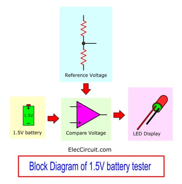 block diagram of 1.5V battery tester circuit