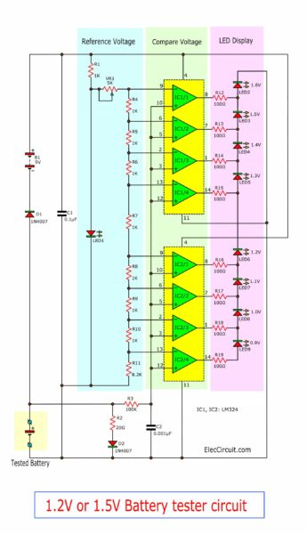 1.2V or 1.5V battery tester circuit using LM324