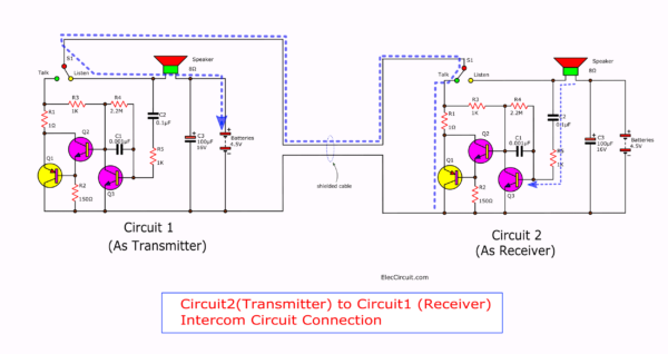 Change circuit 2 status to transmitter of intercom