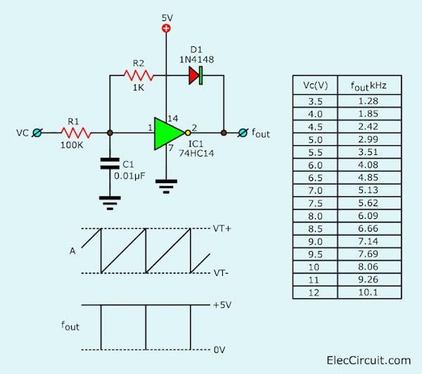 Simple vco using schmitt trigger using 74HC14 on gps schematic, ups schematic, lcd schematic, usb schematic, schmitt trigger schematic,