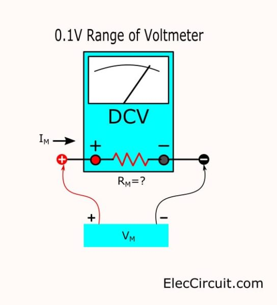 construction and operation of a voltmeter