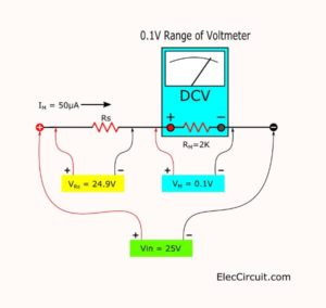 extend the range of voltmeter