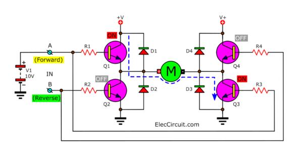 motor rotate forward using transistor H-Bridge control