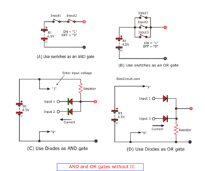 Learn simple AND and OR  logic gate without IC