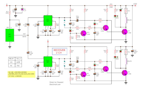 CH2 Infrared remote control RECEIVER