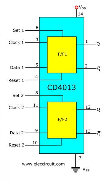 Functional Diagram of CD4013