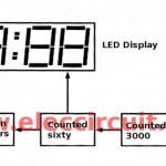 1hz Standard Digital Clock Eleccircuit Com