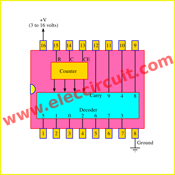 IC 4017/CD4017 Datasheet | Pinout  | 15 example circuits