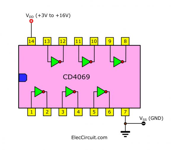 CD4069 pinout