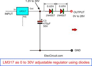 LM317 as 0 to 30V adjustable regulator using diodes