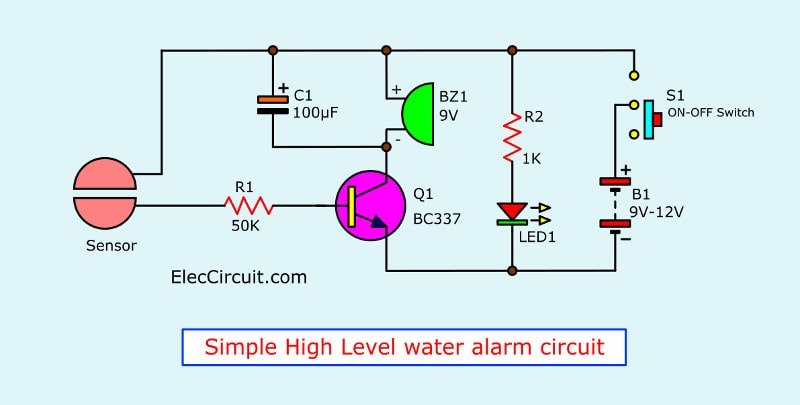 simple high water level alarm circuit eleccircuit com simple high level water alarm circuit diagram