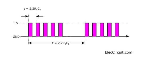 the tone burst signal characteristics