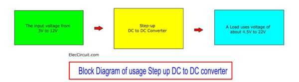Block Diagram of usage Step up DC to DC converter
