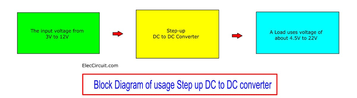 Step Up Converter Circuit Using Tda2822