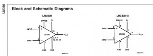 Block and Schematic Diagrams