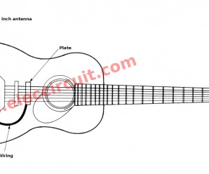 Modify Acoustic into the electric guitar on FM wireless transmitter.