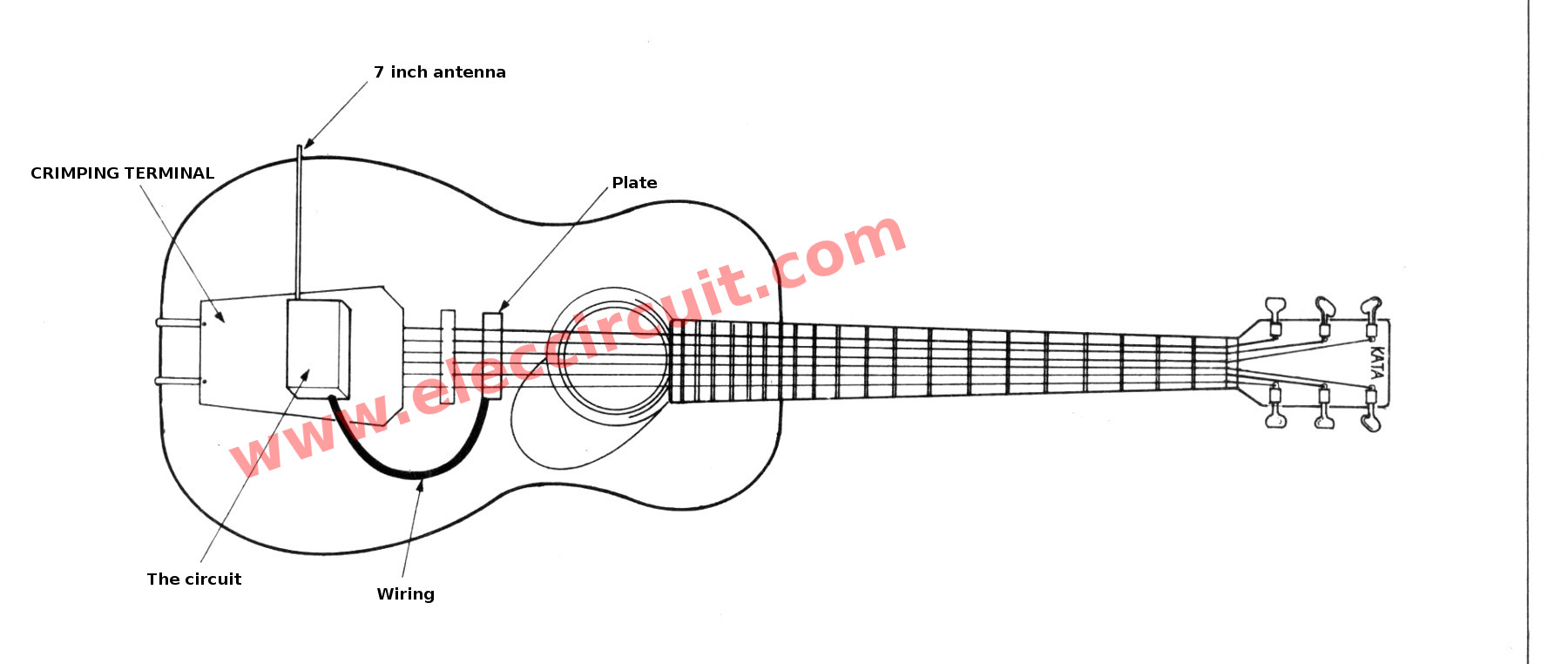 Electric Acoustic Guitar Wiring Diagram Libraries Gretsch Diagrams Third Levelacoustic Schema