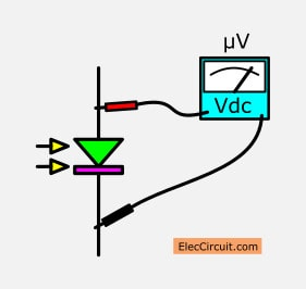 Measuring the voltage of the diode when light hits it