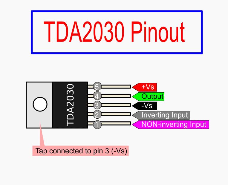 TDA2030 Audio Amplifier Circuits - ElecCircuit com