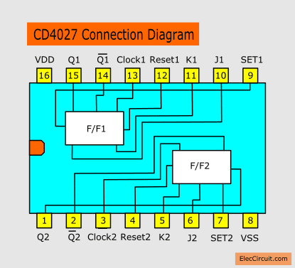 CD4027 datasheet of Dual J-K Flip-Flop