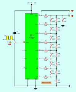 Digital logarithmic sweep signal generator circuit