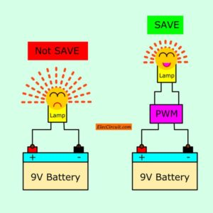 Block diagram compare Power Battery Saver with PWM 555
