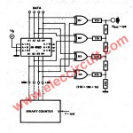 Digital to analog converter circuit for motor controller