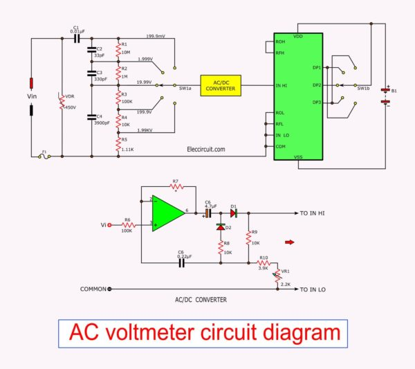 Digital AC voltmeter circuit without transformer