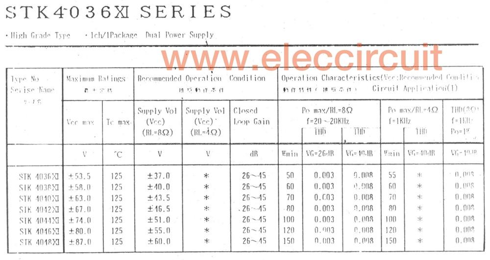 hybrid power amplifier circuit 100w 150w using stk 4048