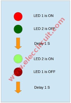 diagram- programing