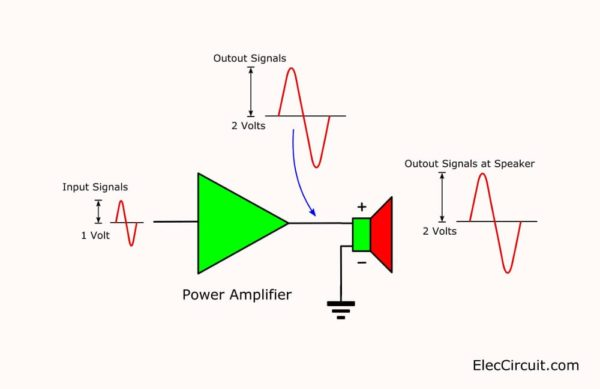 normal amplifier system
