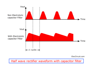 images?q=tbn:ANd9GcQh_l3eQ5xwiPy07kGEXjmjgmBKBRB7H2mRxCGhv1tFWg5c_mWT Circuit Diagram Of Half Wave Rectifier With Capacitor Filter