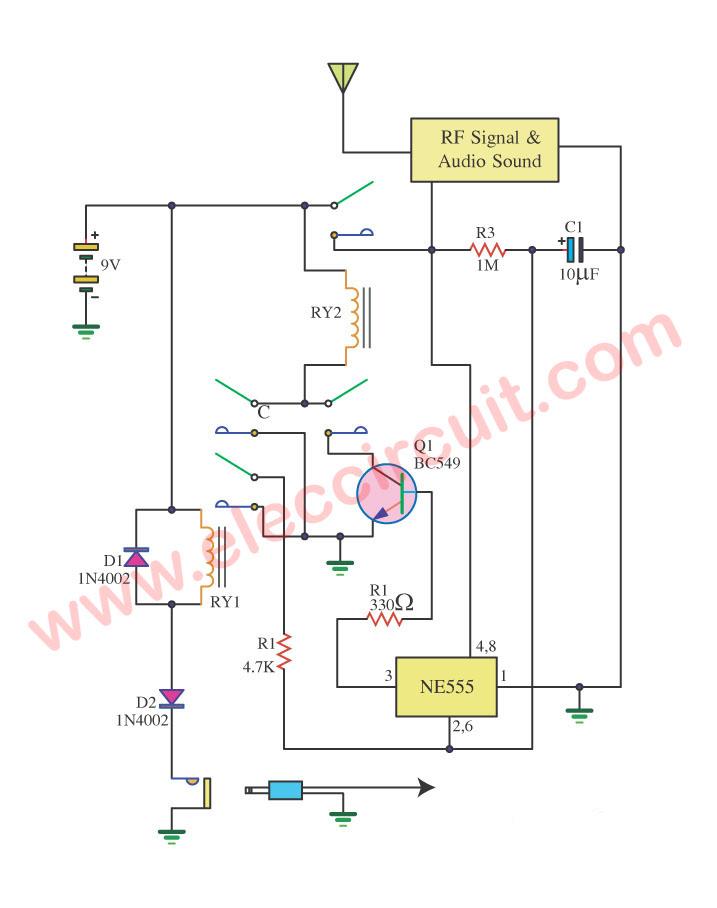 Car Burglar Alarm system with radio wave signal